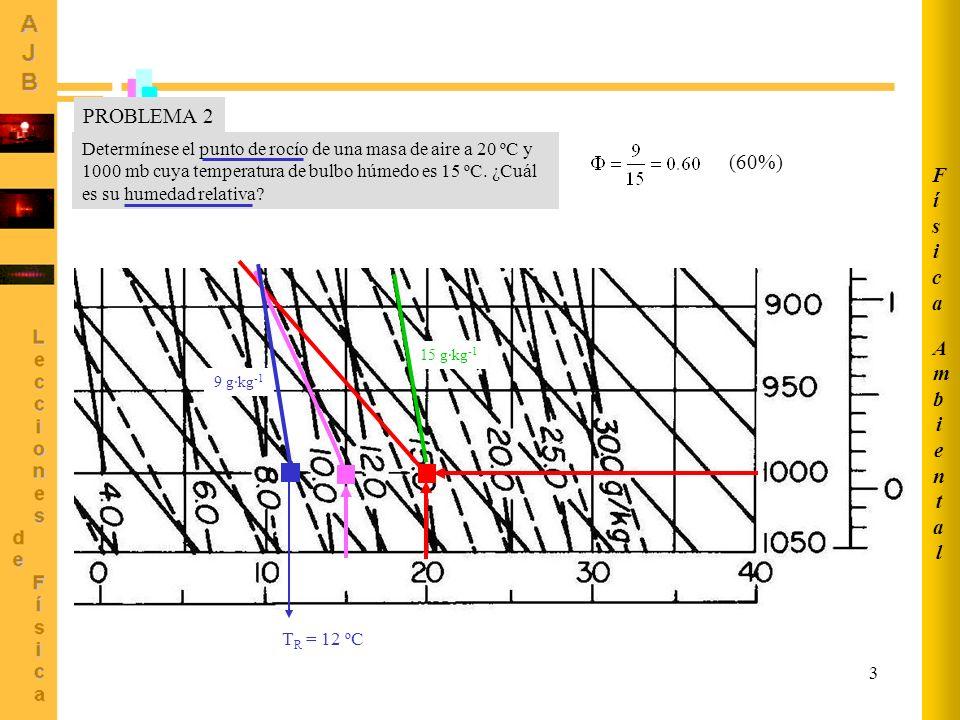 4 AmbientalAmbiental FísicaFísica Masa de aire a 1000 mb, 20 ºC 50% humedad relativa 15 g·kg -1 7.5 g·kg -1 T R = 9 ºC T bh = 13.5 ºC Una masa de aire a 20 ºC tiene una humedad del 50%.