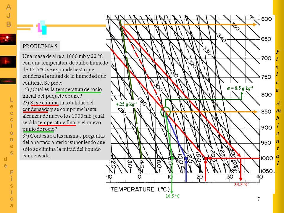7 AmbientalAmbiental FísicaFísica 10.5 ºC 33.5 ºC = 8.5 g·kg -1 Una masa de aire a 1000 mb y 22 ºC con una temperatura de bulbo húmedo de 15.5 ºC se e