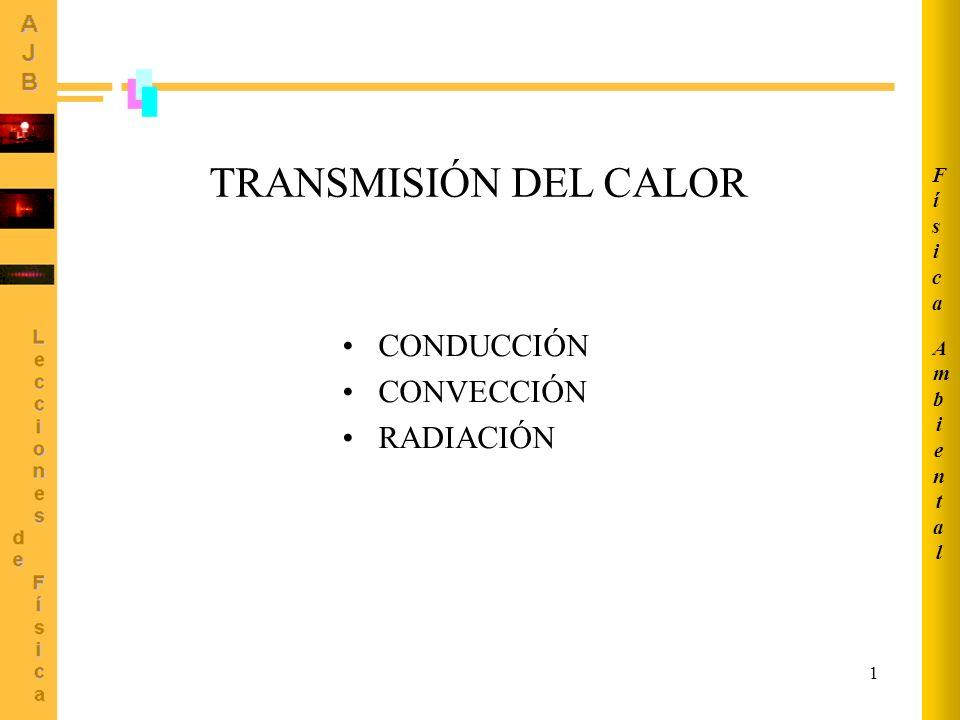 1 TRANSMISIÓN DEL CALOR CONDUCCIÓN CONVECCIÓN RADIACIÓN AmbientalAmbiental FísicaFísica