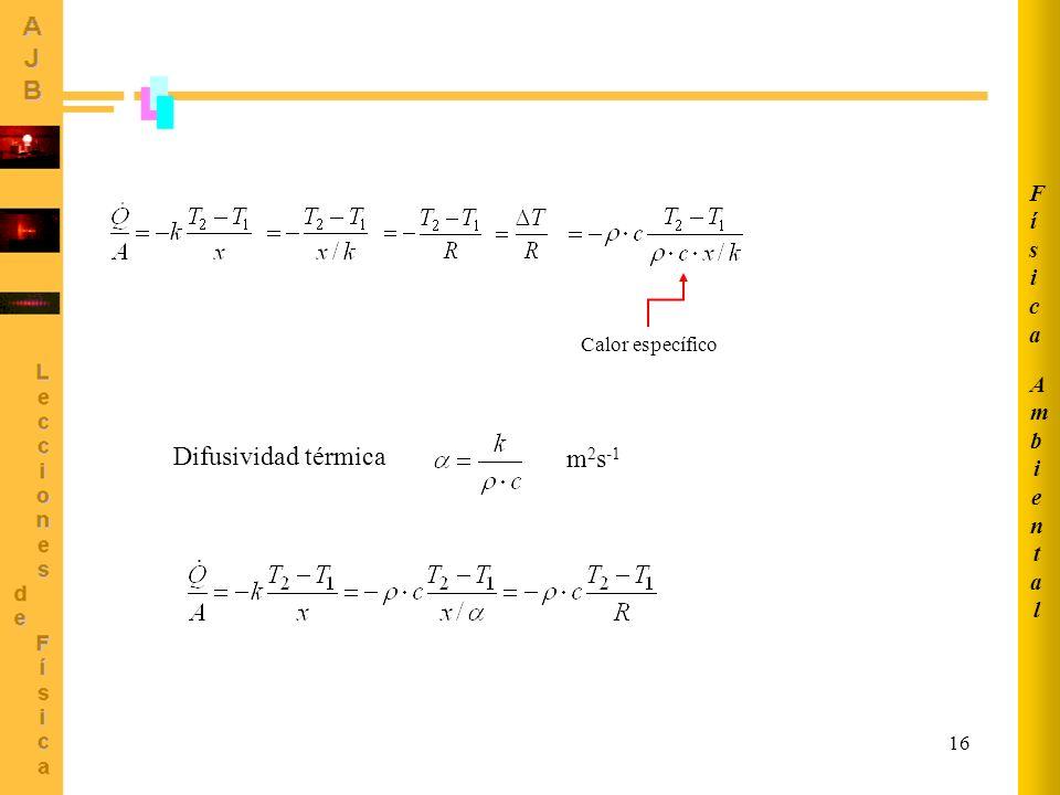 16 Difusividad térmica m 2 s -1 Calor específico AmbientalAmbiental FísicaFísica