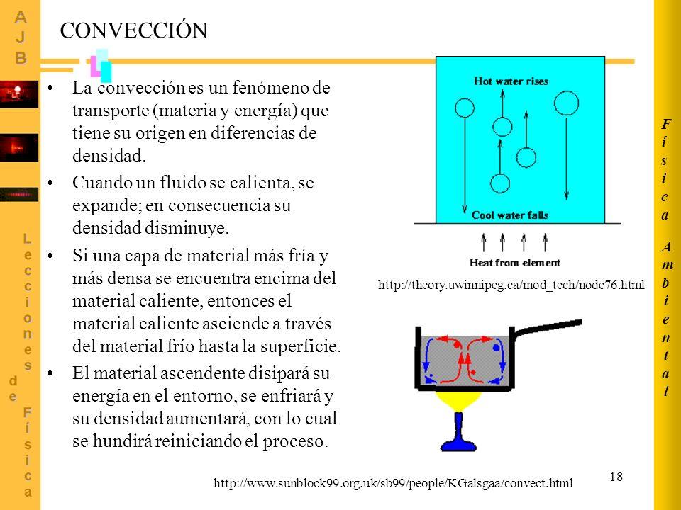 18 AmbientalAmbiental FísicaFísica CONVECCIÓN La convección es un fenómeno de transporte (materia y energía) que tiene su origen en diferencias de den