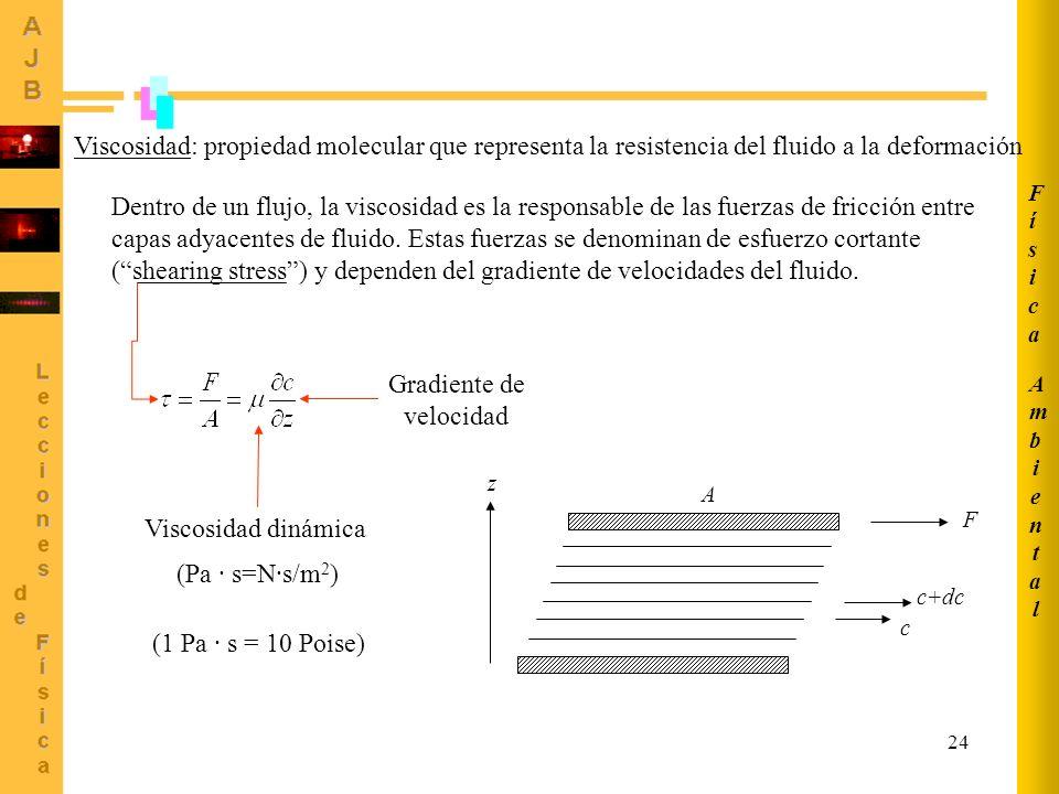 24 AmbientalAmbiental FísicaFísica Viscosidad: propiedad molecular que representa la resistencia del fluido a la deformación Dentro de un flujo, la vi