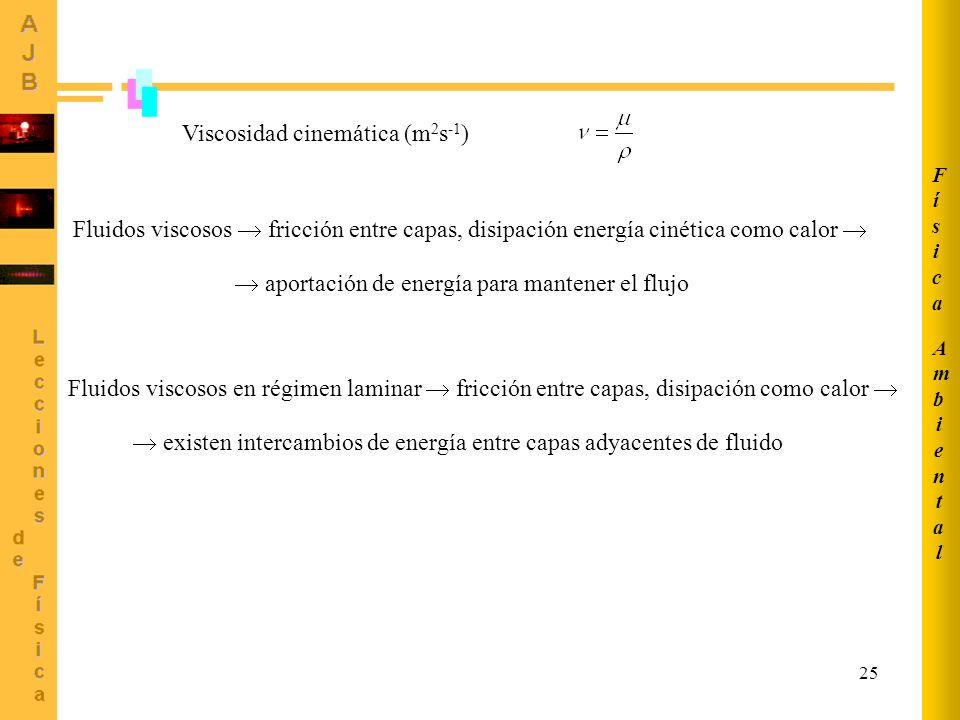 25 Viscosidad cinemática (m 2 s -1 ) Fluidos viscosos fricción entre capas, disipación energía cinética como calor aportación de energía para mantener