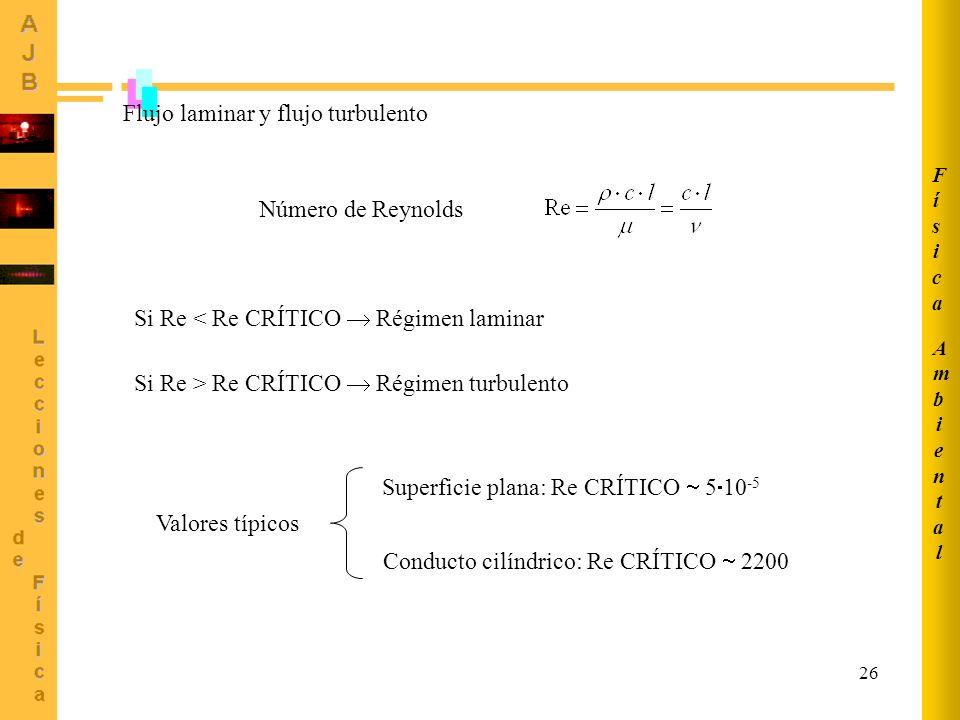 26 Flujo laminar y flujo turbulento Número de Reynolds Si Re < Re CRÍTICO Régimen laminar Si Re > Re CRÍTICO Régimen turbulento Valores típicos Superf