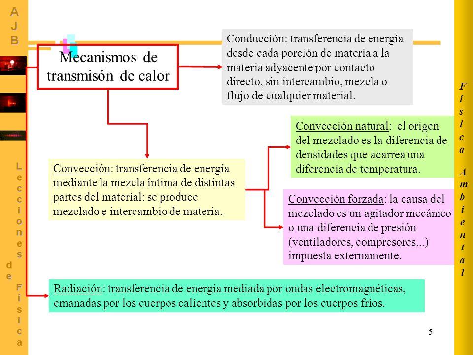 5 Mecanismos de transmisón de calor Conducción: transferencia de energía desde cada porción de materia a la materia adyacente por contacto directo, si