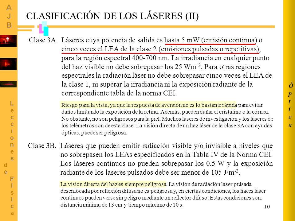 10 CLASIFICACIÓN DE LOS LÁSERES (II) Láseres cuya potencia de salida es hasta 5 mW (emisión continua) o cinco veces el LEA de la clase 2 (emisiones pu
