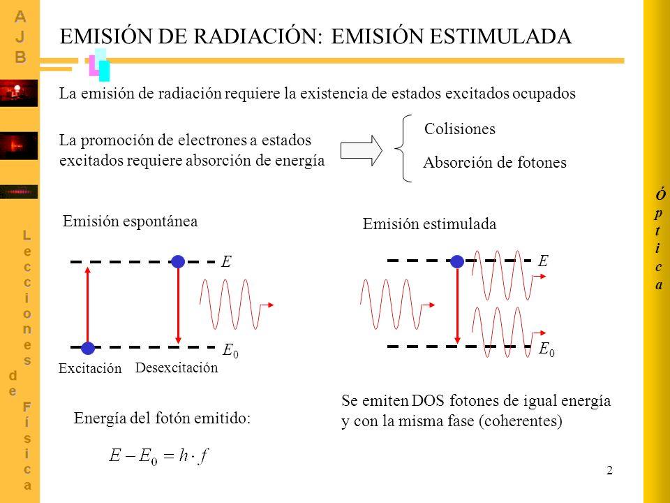 2 E0E0 EMISIÓN DE RADIACIÓN: EMISIÓN ESTIMULADA La emisión de radiación requiere la existencia de estados excitados ocupados E Excitación Emisión espo