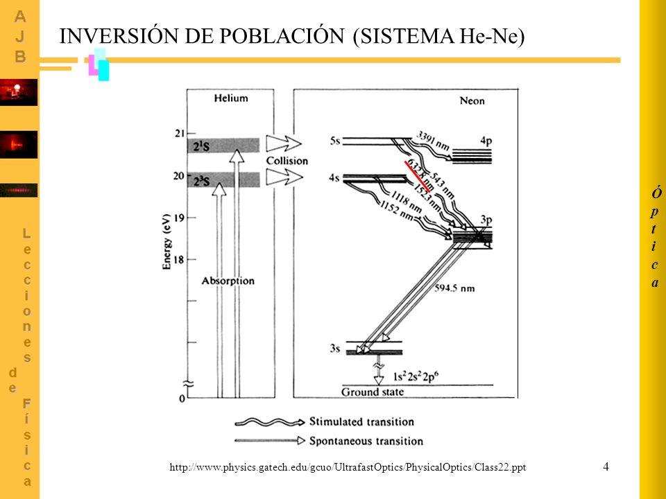 4 INVERSIÓN DE POBLACIÓN (SISTEMA He-Ne) http://www.physics.gatech.edu/gcuo/UltrafastOptics/PhysicalOptics/Class22.ppt ÓpticaÓptica