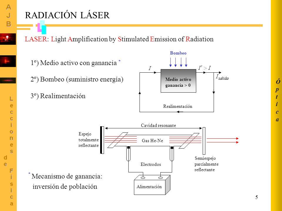 5 Gas He-Ne Cavidad resonante Espejo totalmente reflectante Semiespejo parcialmente reflectante Alimentación Electrodos RADIACIÓN LÁSER LASER: Light A
