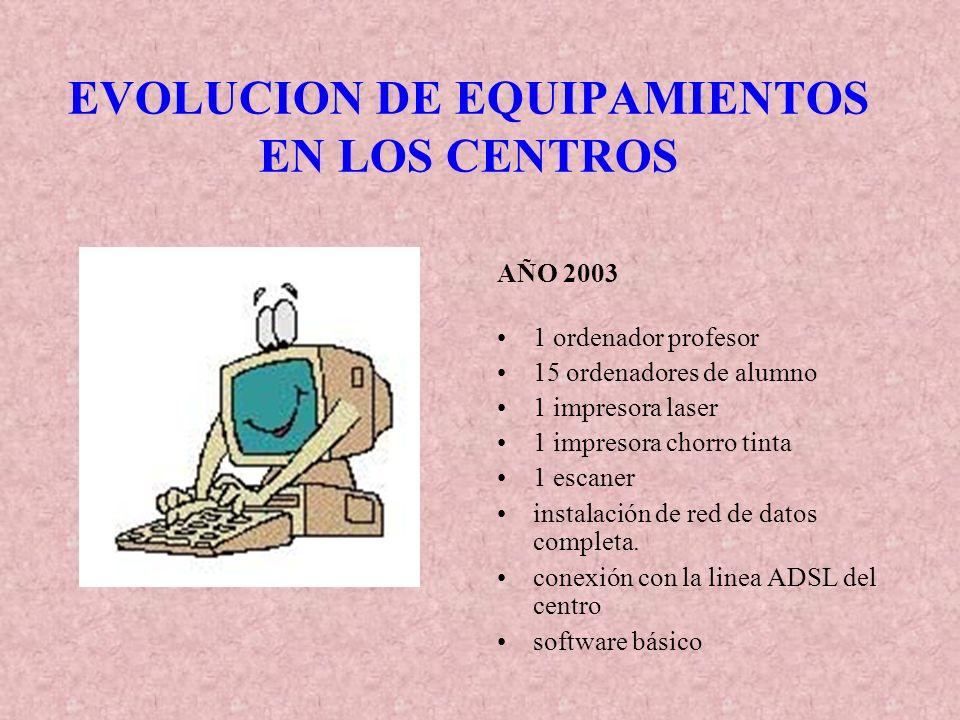 EVOLUCION DE EQUIPAMIENTOS EN LOS CENTROS AÑO 2003 1 ordenador profesor 15 ordenadores de alumno 1 impresora laser 1 impresora chorro tinta 1 escaner instalación de red de datos completa.