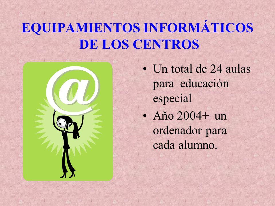 EQUIPAMIENTOS INFORMÁTICOS DE LOS CENTROS Un total de 24 aulas para educación especial Año 2004+ un ordenador para cada alumno.