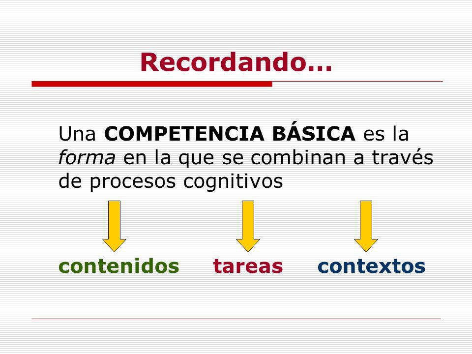 Recordando… Una COMPETENCIA BÁSICA es la forma en la que se combinan a través de procesos cognitivos contenidos tareas contextos