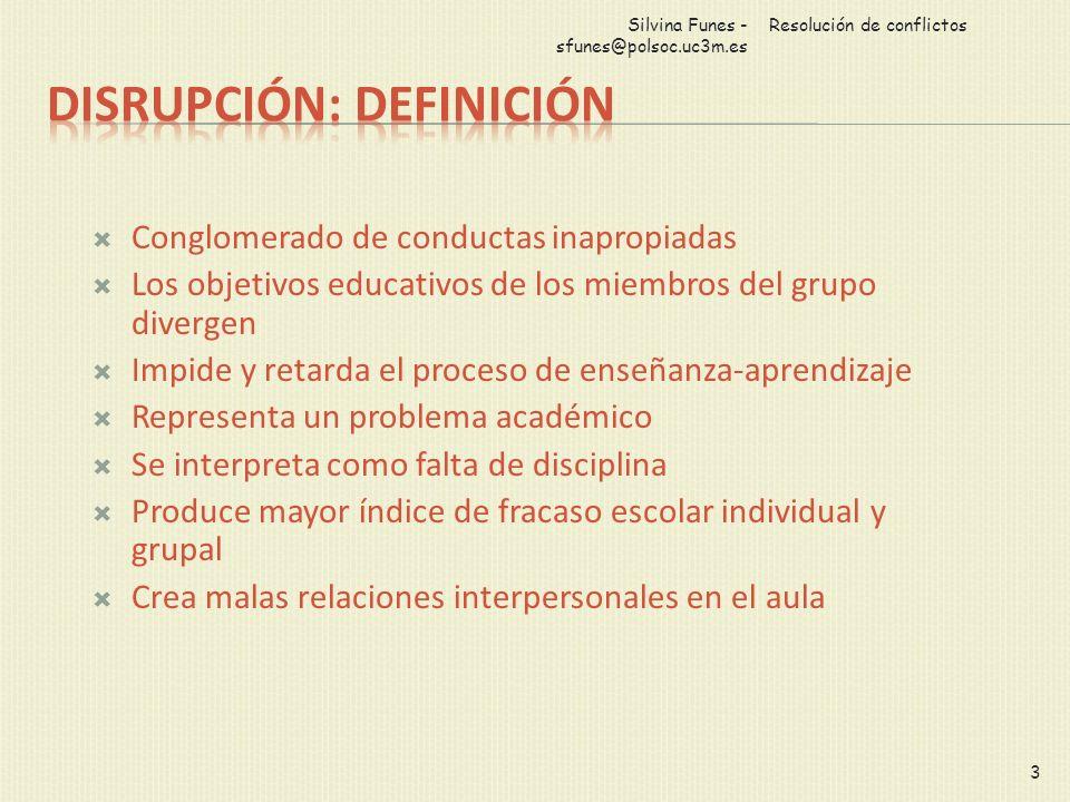 Conglomerado de conductas inapropiadas Los objetivos educativos de los miembros del grupo divergen Impide y retarda el proceso de enseñanza-aprendizaj