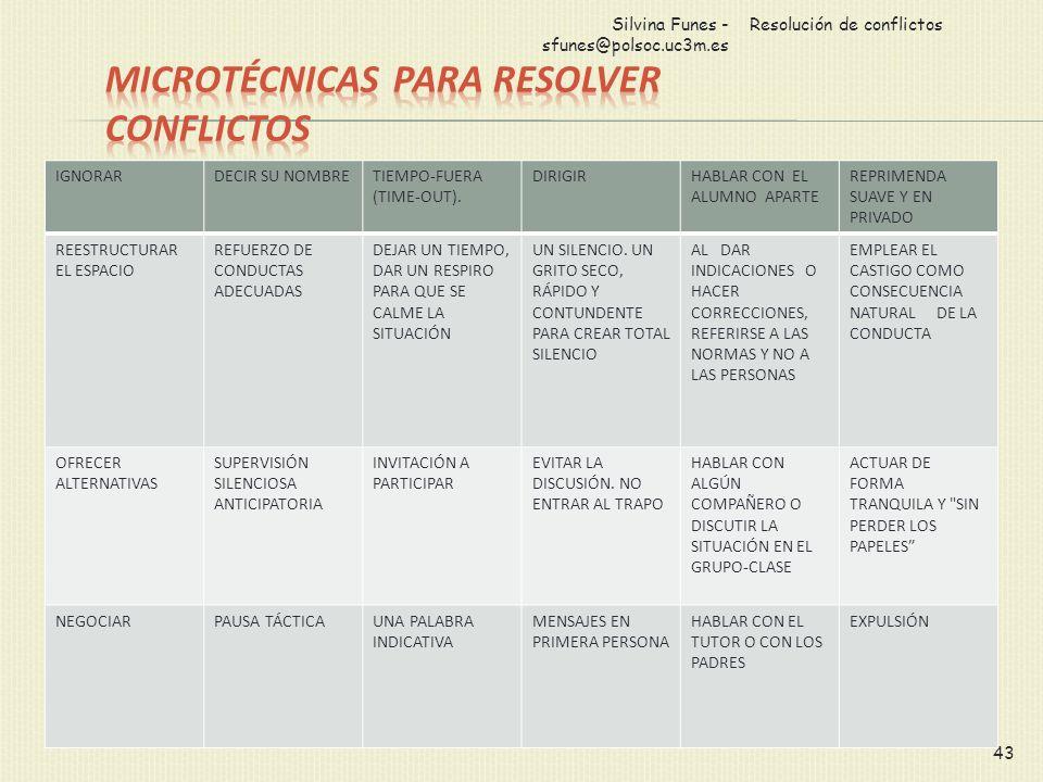 Resolución de conflictosSilvina Funes - sfunes@polsoc.uc3m.es 43 IGNORARDECIR SU NOMBRETIEMPO-FUERA (TIME-OUT). DIRIGIRHABLAR CON EL ALUMNO APARTE REP