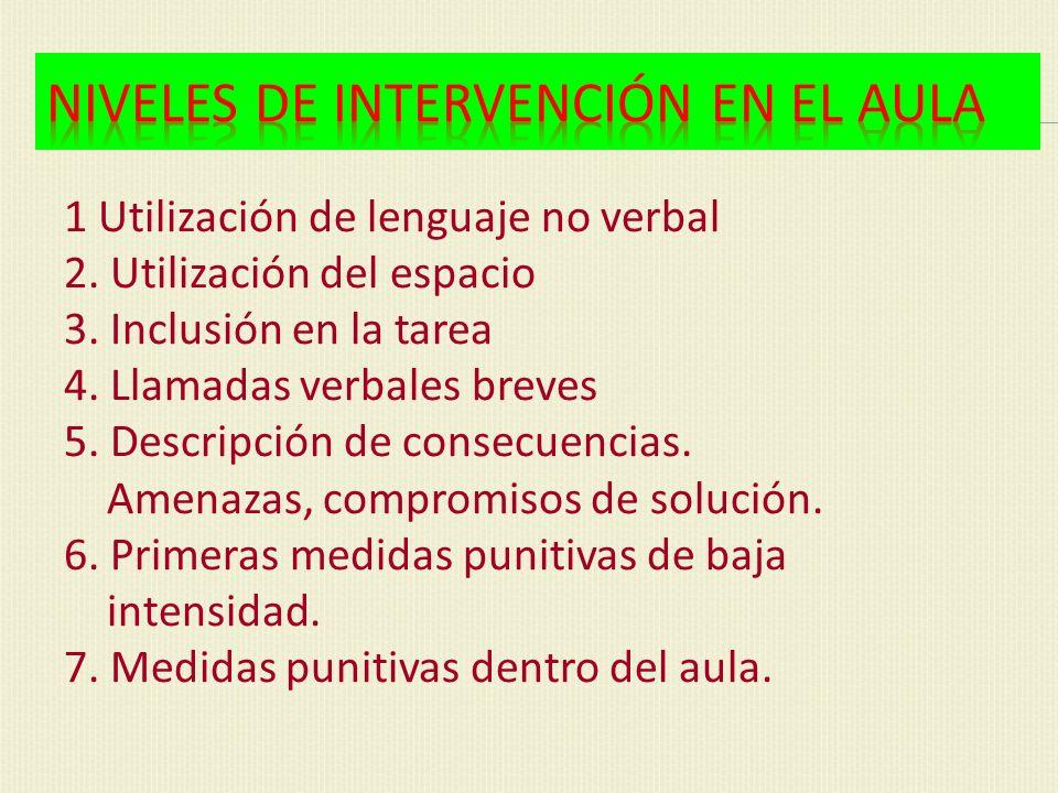 1 Utilización de lenguaje no verbal 2. Utilización del espacio 3. Inclusión en la tarea 4. Llamadas verbales breves 5. Descripción de consecuencias. A