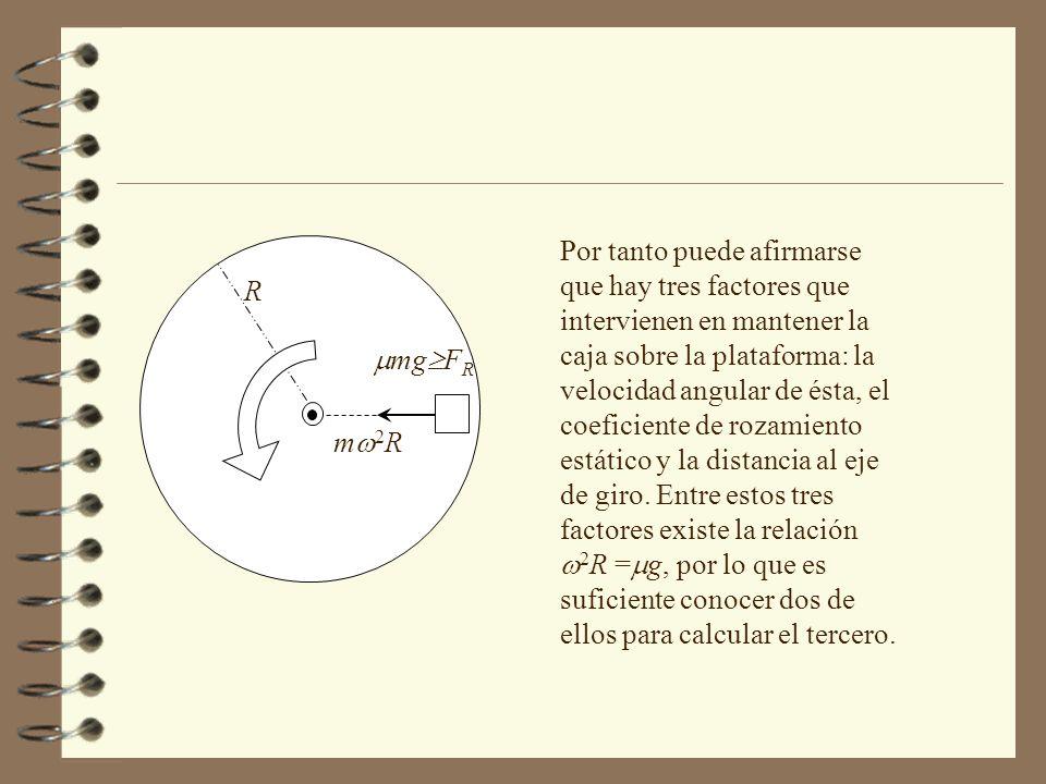 m 2 R R mg F R Por tanto puede afirmarse que hay tres factores que intervienen en mantener la caja sobre la plataforma: la velocidad angular de ésta,