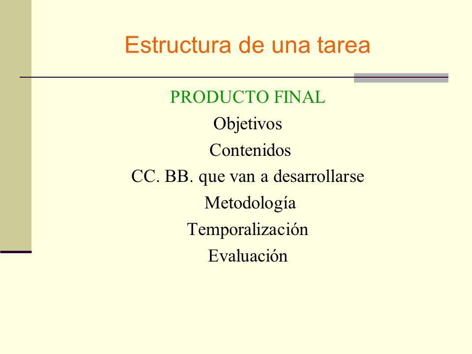 Estructura de una tarea PRODUCTO FINAL Objetivos Contenidos CC. BB. que van a desarrollarse Metodología Temporalización Evaluación