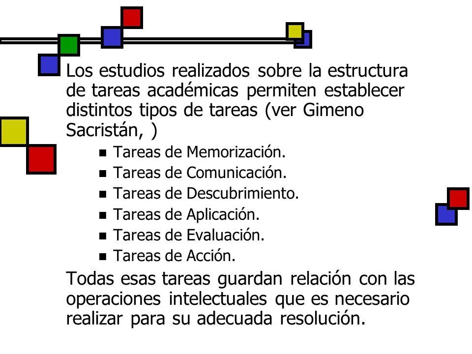 Los estudios realizados sobre la estructura de tareas académicas permiten establecer distintos tipos de tareas (ver Gimeno Sacristán, ) Tareas de Memo