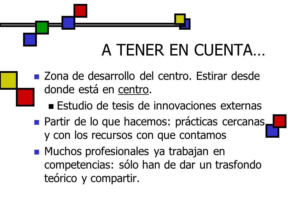 A TENER EN CUENTA… Zona de desarrollo del centro. Estirar desde donde está en centro. Estudio de tesis de innovaciones externas Partir de lo que hacem