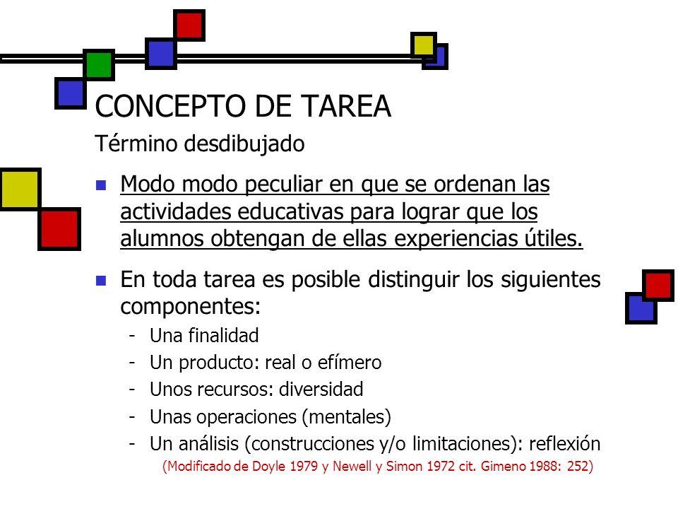 CONCEPTO DE TAREA Término desdibujado Modo modo peculiar en que se ordenan las actividades educativas para lograr que los alumnos obtengan de ellas ex