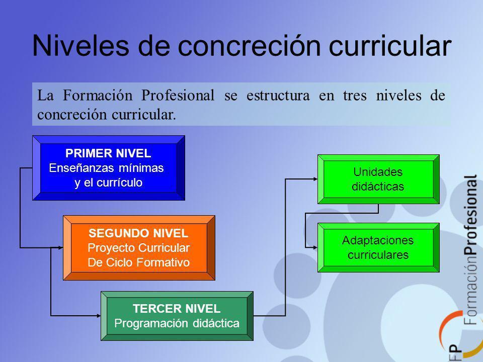 Niveles de concreción curricular La Formación Profesional se estructura en tres niveles de concreción curricular. PRIMER NIVEL Enseñanzas mínimas y el