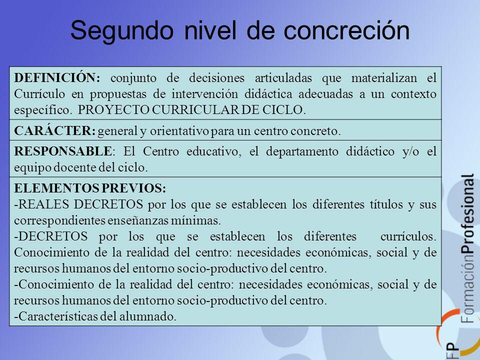 Segundo nivel de concreción DEFINICIÓN: conjunto de decisiones articuladas que materializan el Currículo en propuestas de intervención didáctica adecu