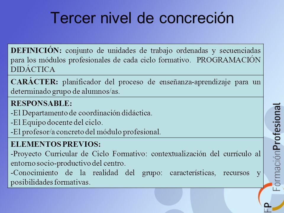 Tercer nivel de concreción DEFINICIÓN: conjunto de unidades de trabajo ordenadas y secuenciadas para los módulos profesionales de cada ciclo formativo