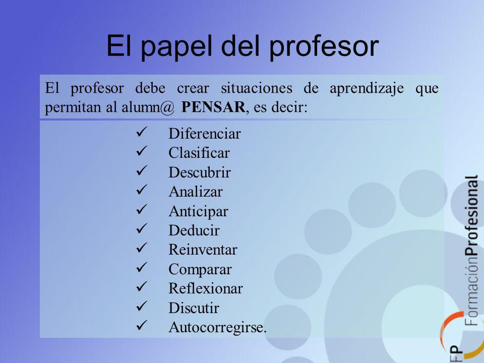 El papel del profesor El profesor debe crear situaciones de aprendizaje que permitan al alumn@ PENSAR, es decir: Diferenciar Clasificar Descubrir Anal