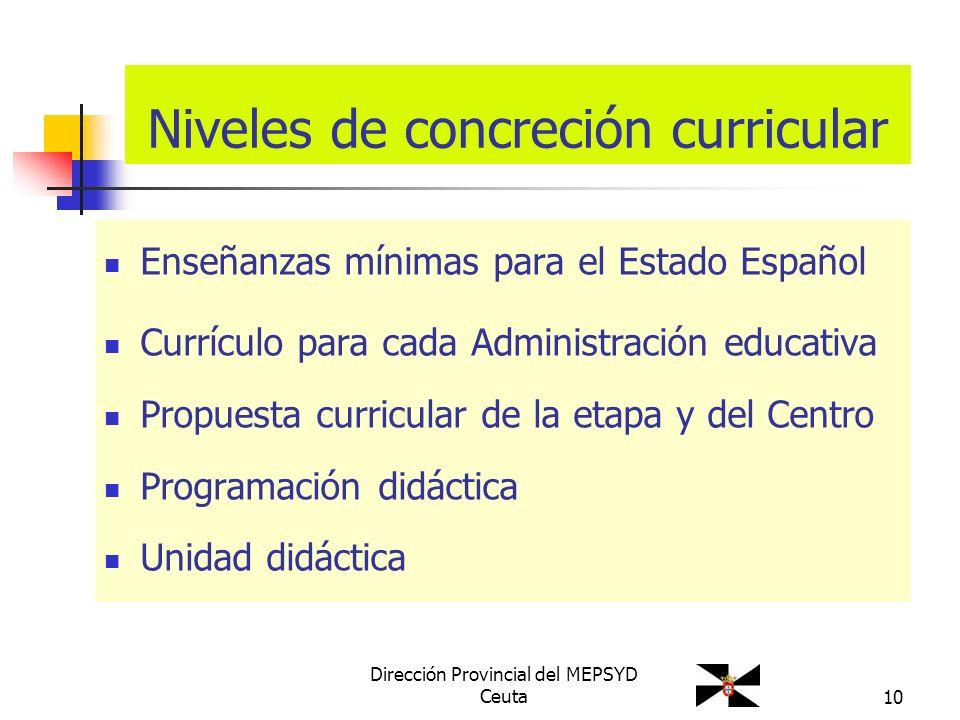10 Niveles de concreción curricular Enseñanzas mínimas para el Estado Español Currículo para cada Administración educativa Propuesta curricular de la