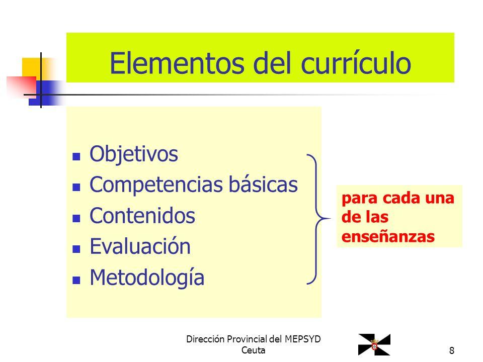 8 Elementos del currículo Objetivos Competencias básicas Contenidos Evaluación Metodología para cada una de las enseñanzas Dirección Provincial del ME