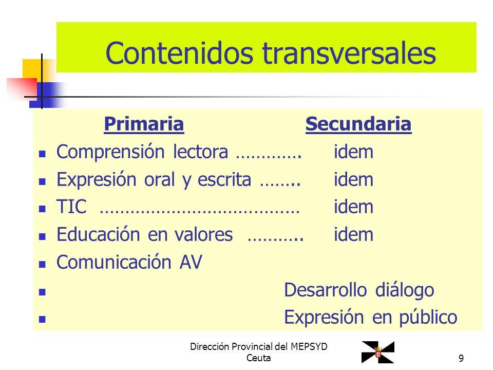 9 Contenidos transversales Primaria Secundaria Comprensión lectora………….idem Expresión oral y escrita ……..idem TIC …………………………………idem Educación en valor