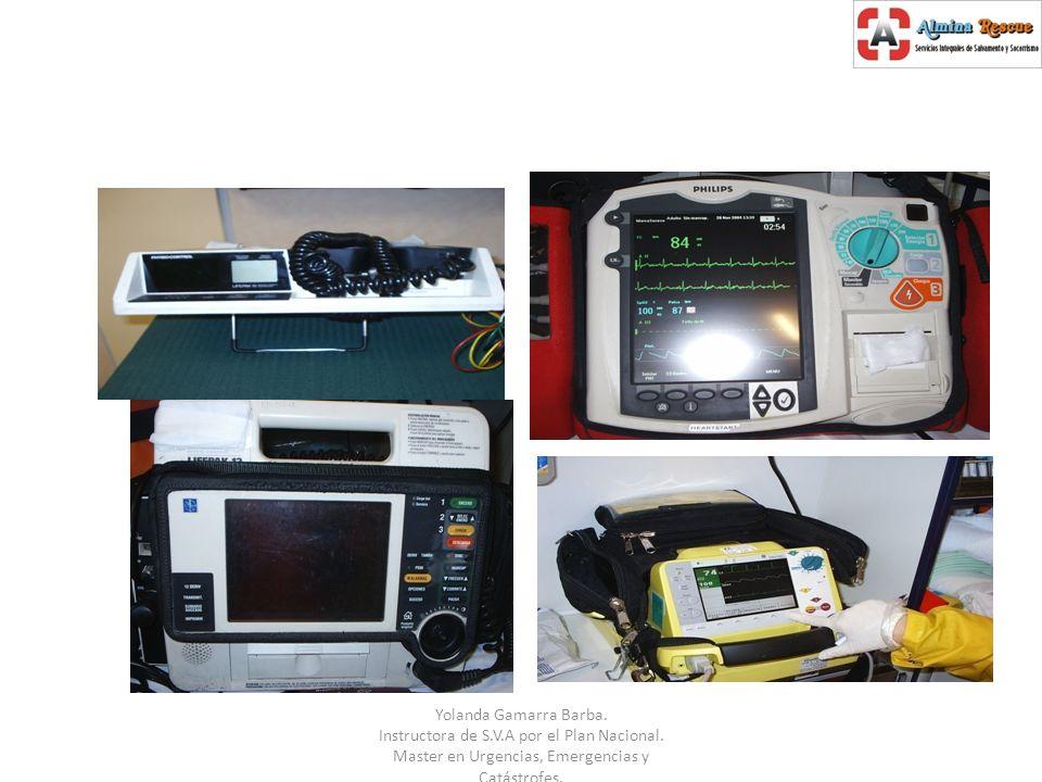 Material necesario: -Monitor cardiaco con: -Fuente de energía: batería recargable o red electrica.