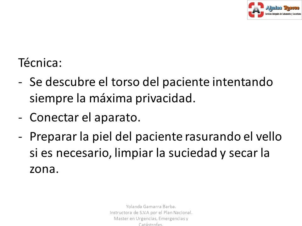 Material: -Electrocardiógrafo o monitor.