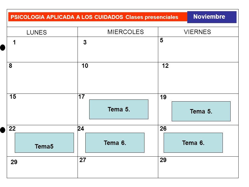 PSICOLOGIA APLICADA A LOS CUIDADOS Clases presenciales LUNES MIERCOLESVIERNES Noviembre 5 81012 1517 19 222426 29 2729 Tema 5. 13 Tema5 Tema 6.
