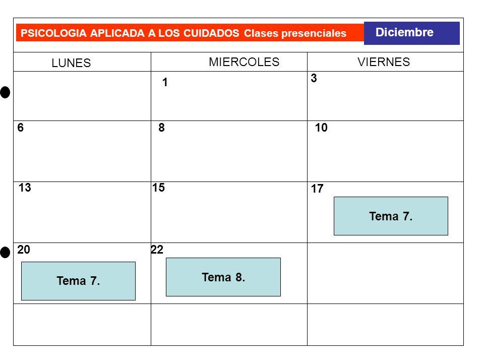 PSICOLOGIA APLICADA A LOS CUIDADOS Clases presenciales LUNES MIERCOLESVIERNES Diciembre 3 6810 1315 17 2022 Tema 7. 1 Tema 8.