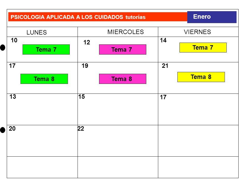 PSICOLOGIA APLICADA A LOS CUIDADOS tutorías LUNES MIERCOLESVIERNES Enero 14 171921 1315 17 2022 12 Tema 7 10 Tema 8