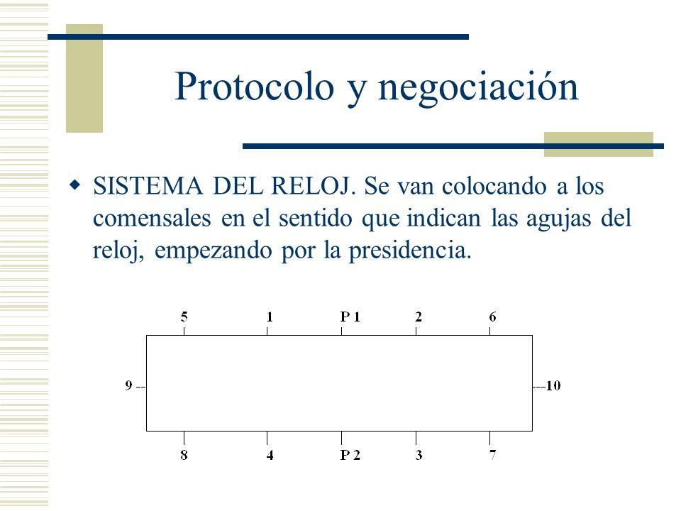 Protocolo y negociación SISTEMA DEL RELOJ. Se van colocando a los comensales en el sentido que indican las agujas del reloj, empezando por la presiden