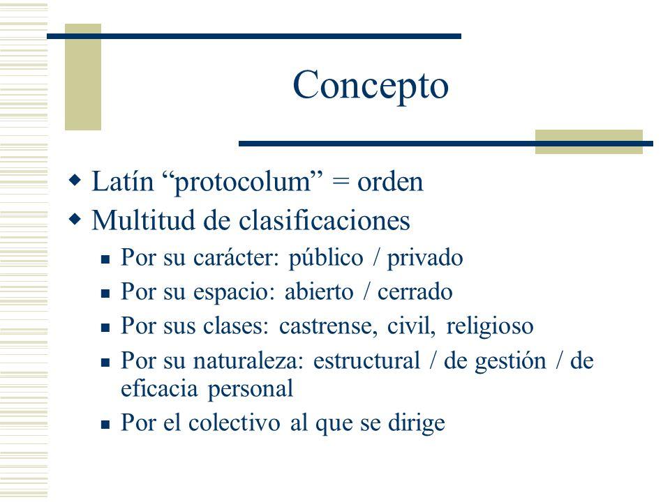 Concepto Latín protocolum = orden Multitud de clasificaciones Por su carácter: público / privado Por su espacio: abierto / cerrado Por sus clases: cas
