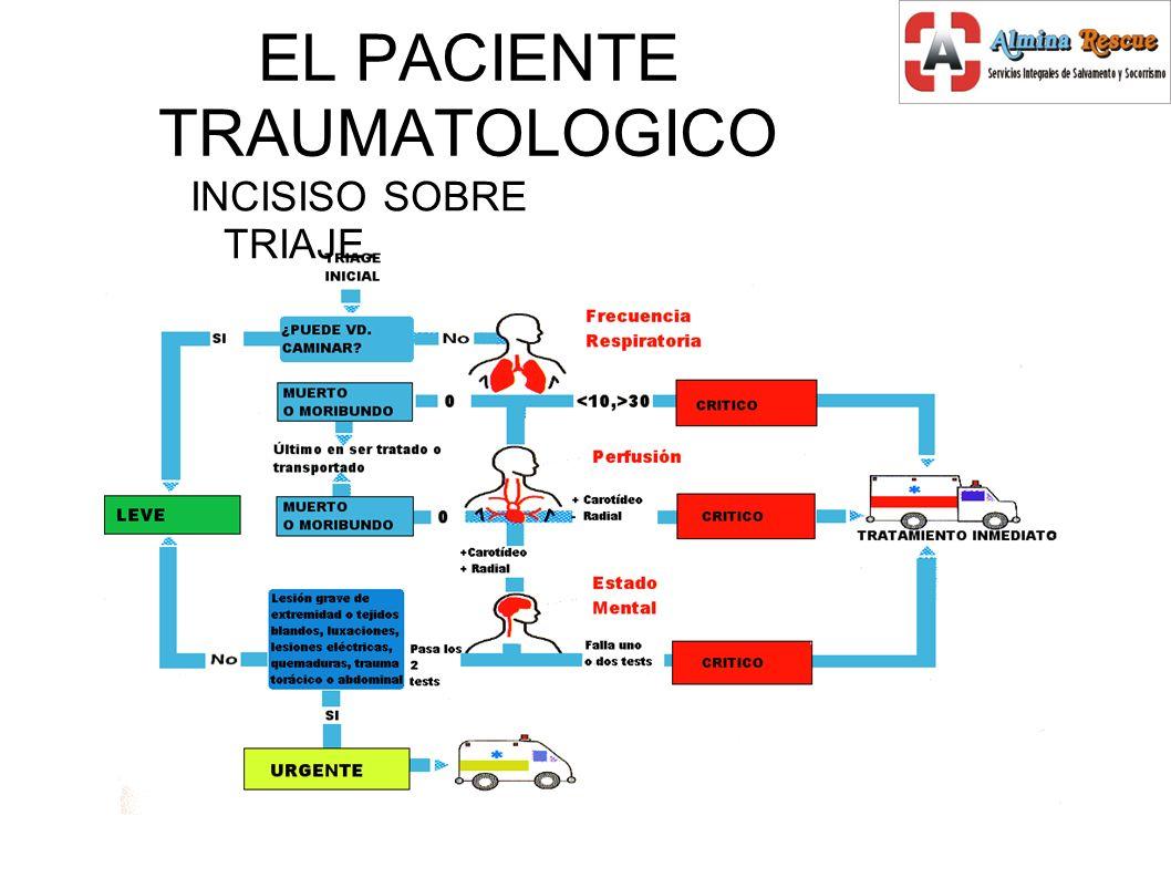 EL PACIENTE TRAUMATOLOGICO INCISISO SOBRE TRIAJE.