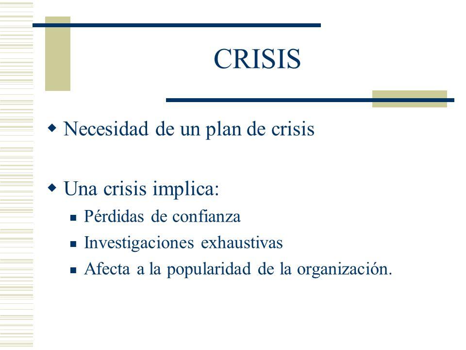 CRISIS Necesidad de un plan de crisis Una crisis implica: Pérdidas de confianza Investigaciones exhaustivas Afecta a la popularidad de la organización