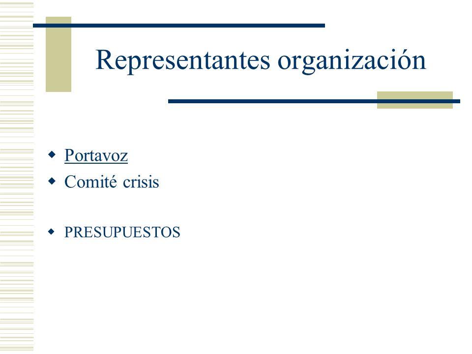 CRISIS Y MMCC Medios, soportes y canales de comunicación Teléfono, entrevistas, internet Fases: Seguimiento informativo Notas de prensa Análisis de las informaciones Difusión posterior a la crisis