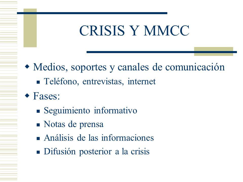 CRISIS Y MMCC Medios, soportes y canales de comunicación Teléfono, entrevistas, internet Fases: Seguimiento informativo Notas de prensa Análisis de la