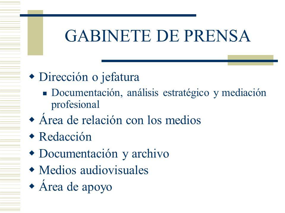 GABINETE DE PRENSA Dirección o jefatura Documentación, análisis estratégico y mediación profesional Área de relación con los medios Redacción Document