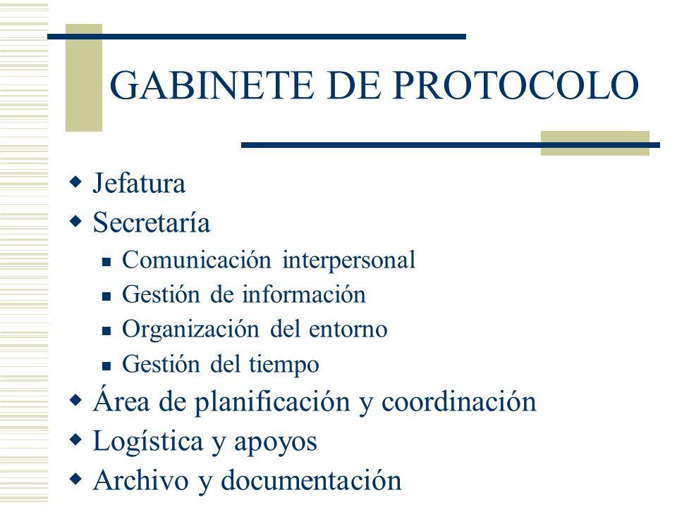 GABINETE DE PROTOCOLO Jefatura Secretaría Comunicación interpersonal Gestión de información Organización del entorno Gestión del tiempo Área de planif