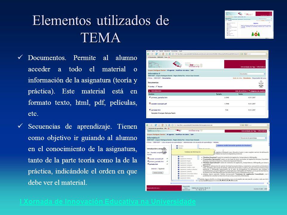 I Xornada de Innovación Educativa na Universidade Elementos utilizados de TEMA Documentos. Permite al alumno acceder a todo el material o información
