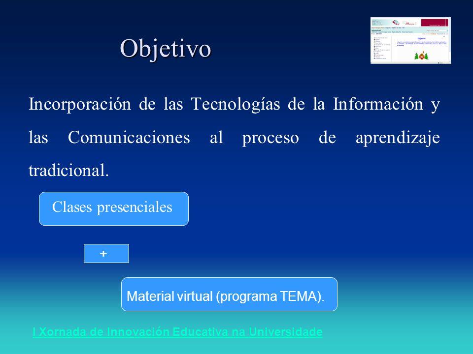 I Xornada de Innovación Educativa na UniversidadeObjetivo Incorporación de las Tecnologías de la Información y las Comunicaciones al proceso de aprendizaje tradicional.