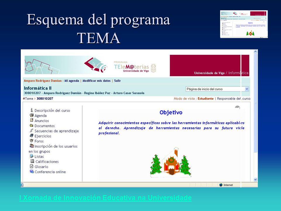 I Xornada de Innovación Educativa na Universidade Esquema del programa TEMA