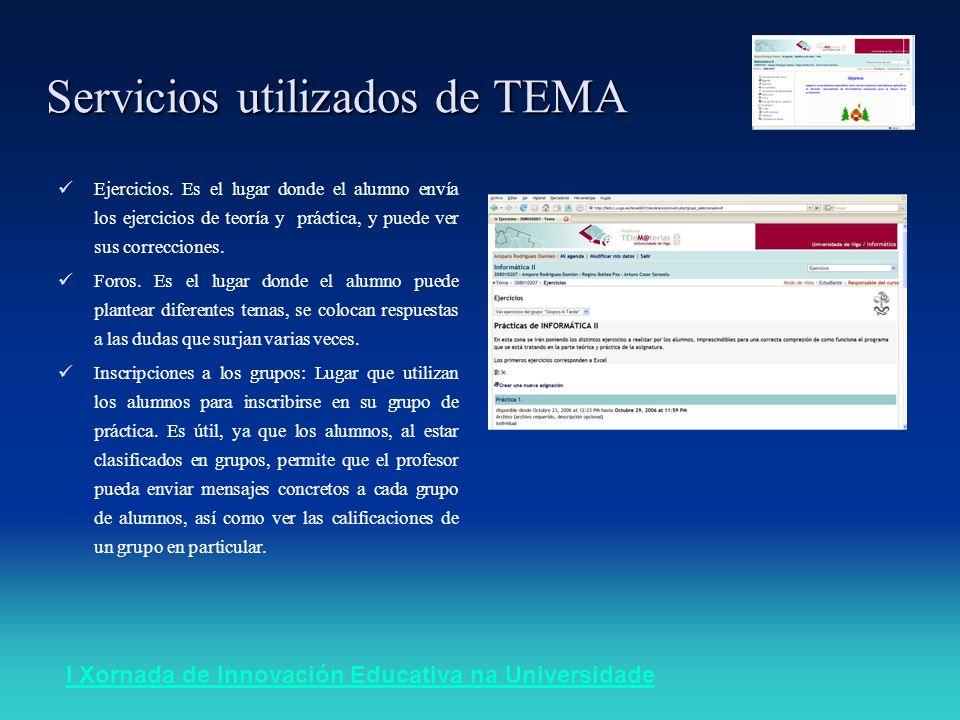 I Xornada de Innovación Educativa na Universidade Elementos utilizados de TEMA Documentos.