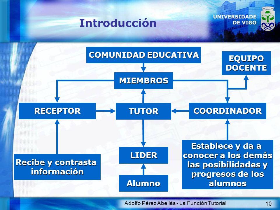 Adolfo Pérez Abellás - La Función Tutorial 10 Introducción COMUNIDAD EDUCATIVA TUTOR COORDINADORRECEPTOR MIEMBROS Recibe y contrasta información Estab