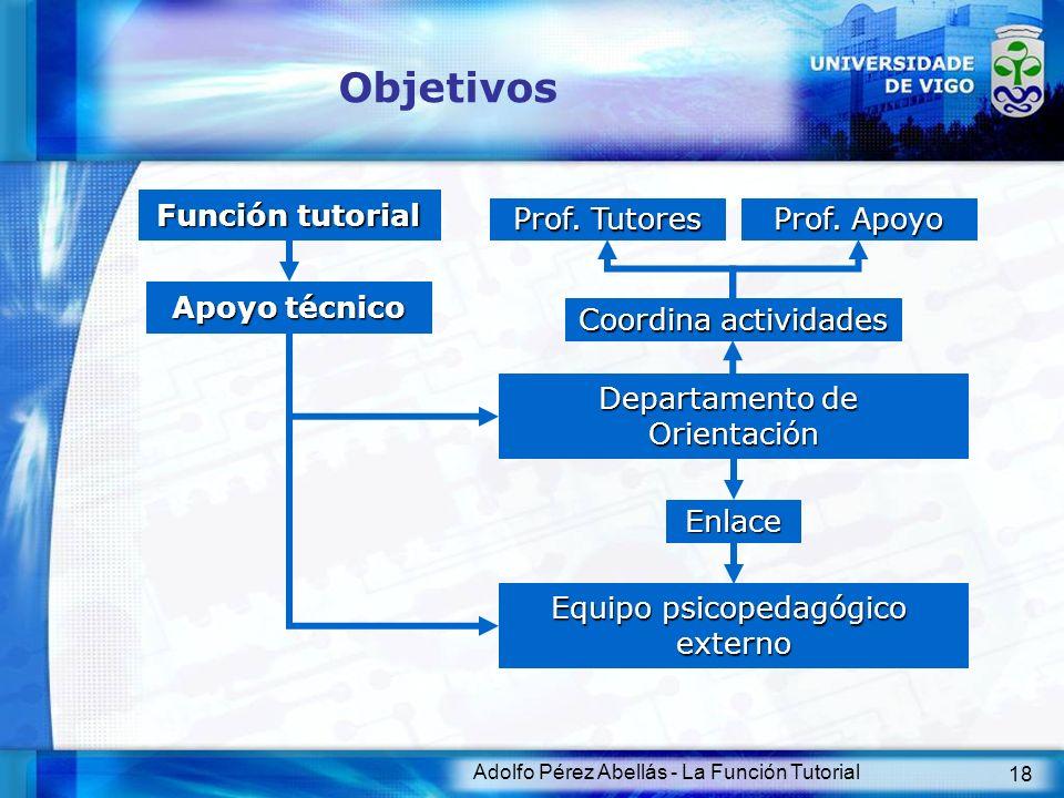 Adolfo Pérez Abellás - La Función Tutorial 18 Objetivos Función tutorial Apoyo técnico Departamento de Orientación Equipo psicopedagógico externo Coor